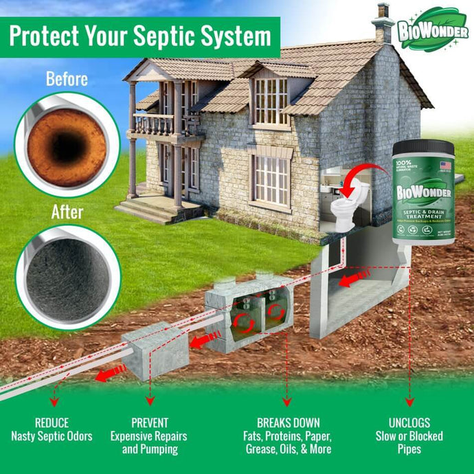 How to choose the right septic treatment product
