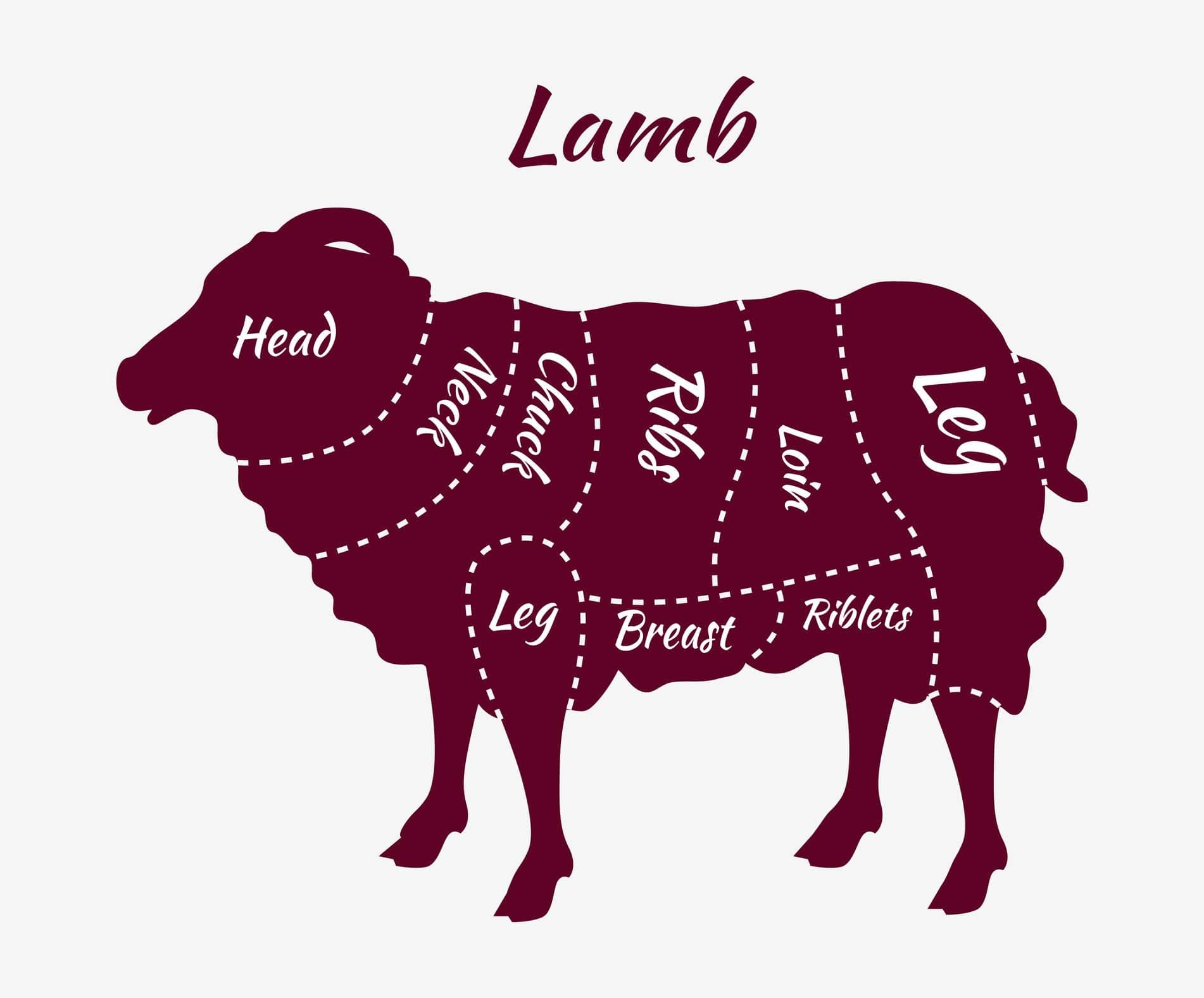 Whole Lamb Processed
