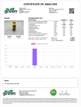 Load image into Gallery viewer, KOA CBD 250mg Isolate - Pineapple