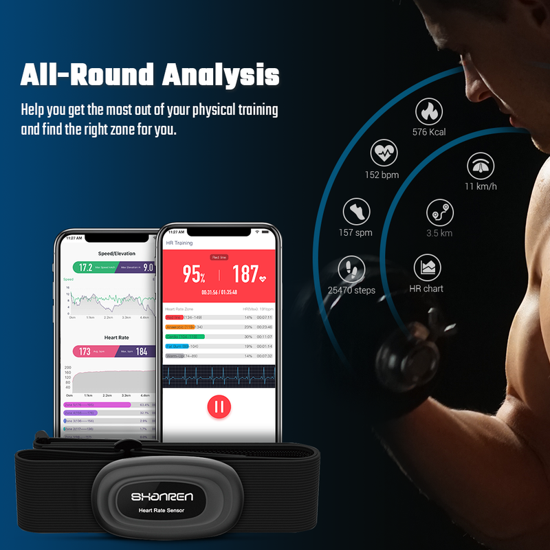 Beat 20: ECG heart rate monitor