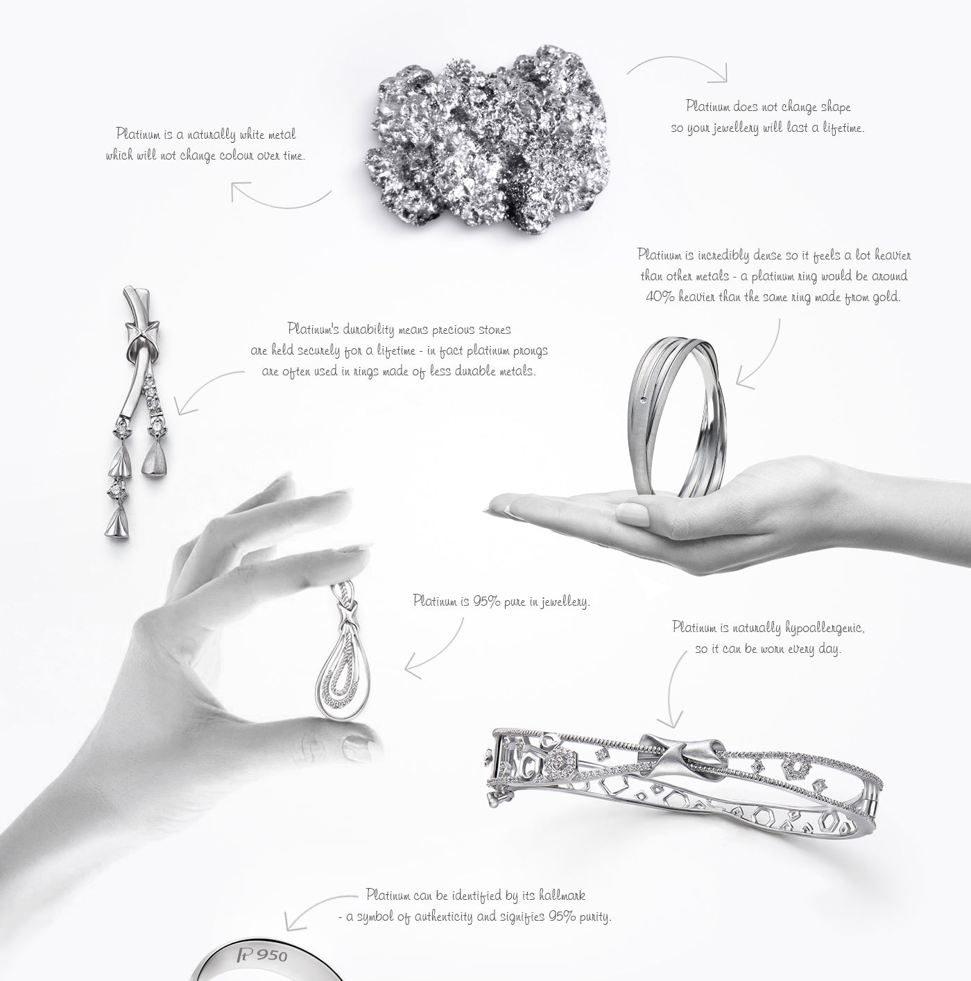 Qualities of Platinum that make it ideal for your jewelry