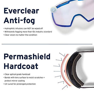 Zeal Optics Portal Goggle Accessory Lens - Replacement Lenses for Ski & Snowboard Goggles, Rail Lock System Lenses - Polarized Auto+ RB Accessory Lens