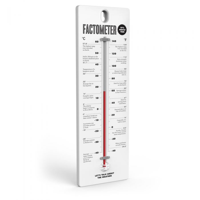 FACT THERMOMETER
