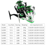 Spinning Reel 12BB Metal Professional 1000-7000