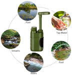 Water Purification Hand Pump