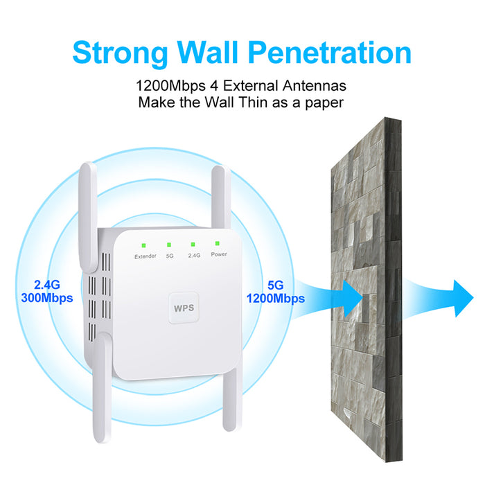 WiFi Extender Repeater 2.4/5G 1200Mbps Signal Booster Amplifier with 4 External Antennas Range in House