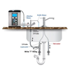 Countertop Sink Kit