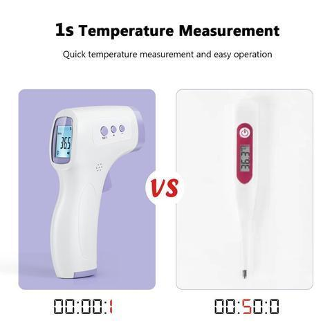 Black Friday Sales -30% Off -US Fast Shipping No-Contact Infrared Thermometer  (FDA Approved)