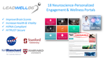 HIRE86 Recruiting Candidate Profiling and Engagement System Professional Plan