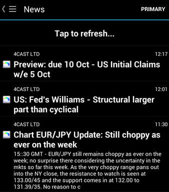 4CAST Forex News