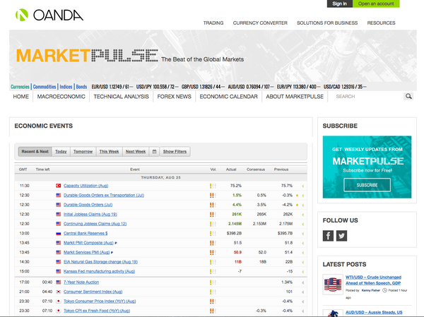 MarketPulse