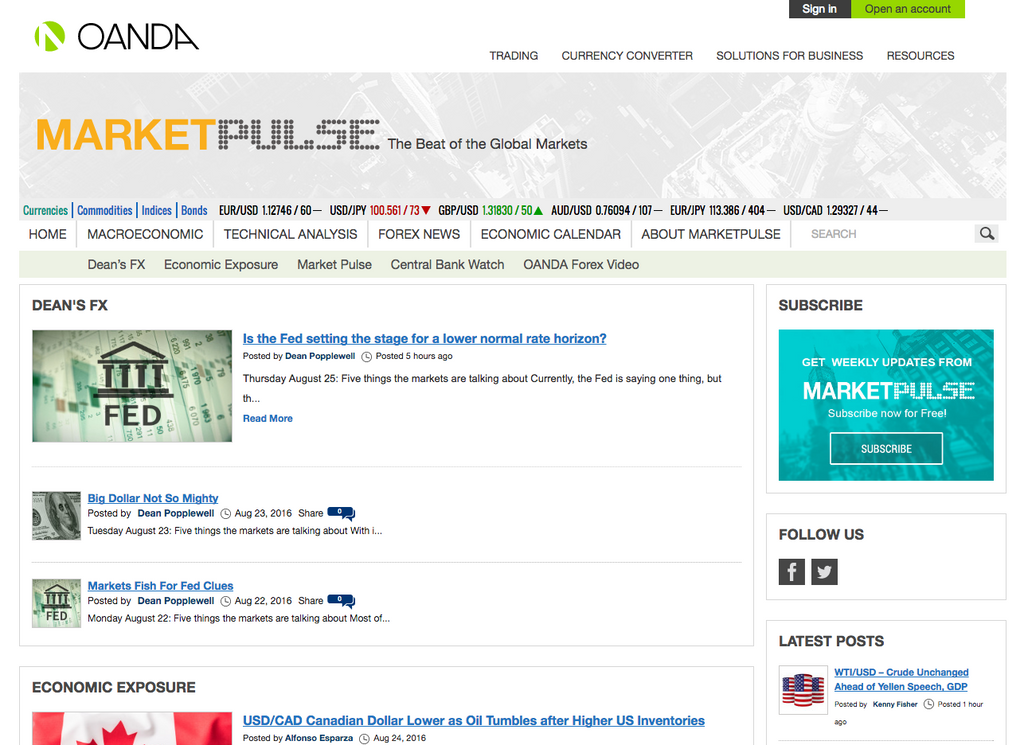 MarketPulse | OANDA Marketplace