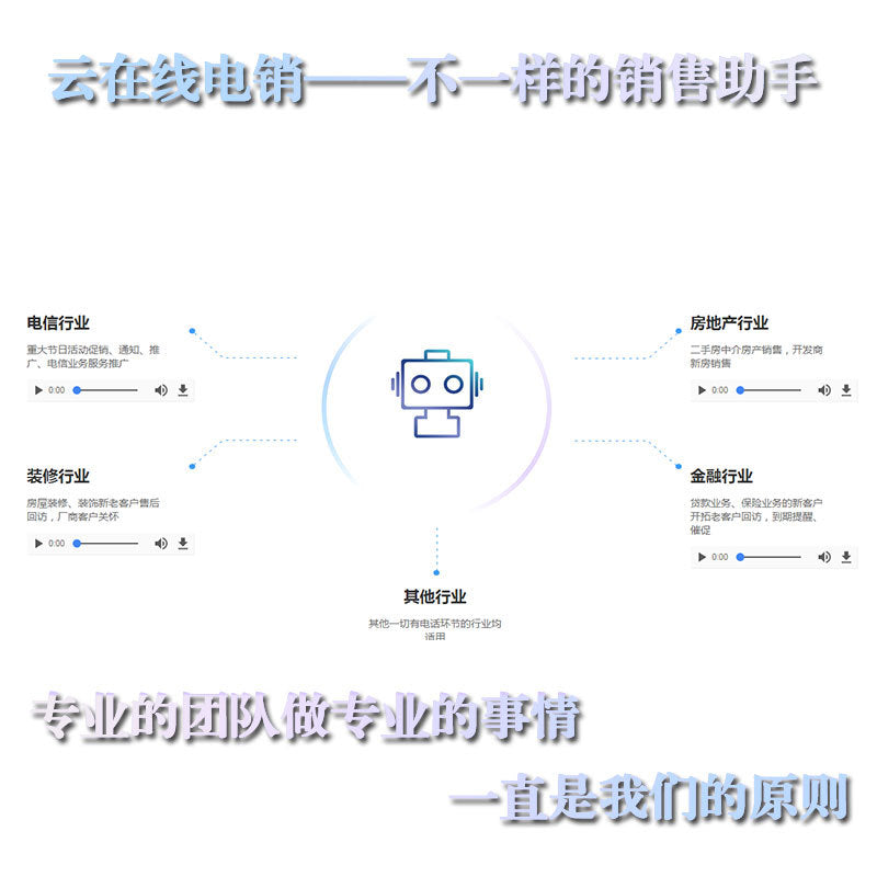 AI automatic robot intelligent response voice sales Dingxin gateway automatic outbound system