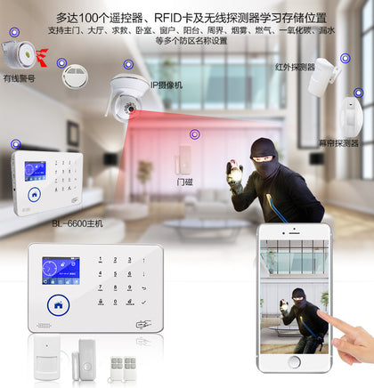 Wireless home shop doors and windows WIFI burglar alarm infrared sensor 3G smart wireless security system