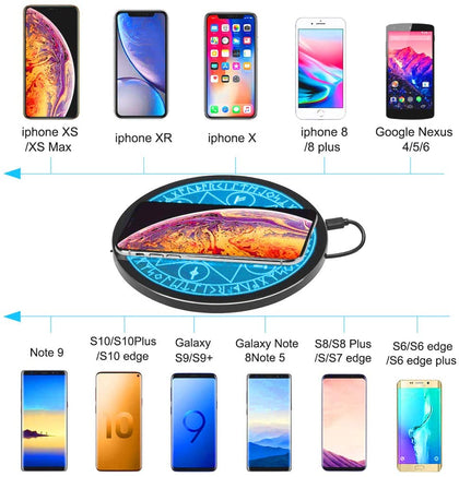 Wireless Fast charger For Mobile Phone