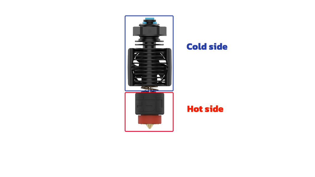 3D printing HotEnd hot side vs cold side