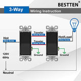 [10 Pack] BESTTEN 3-Way Decorator Wall Light Switch, 15A 120/277V, On/Off Rocker Interrupter, cUL Listed, Black