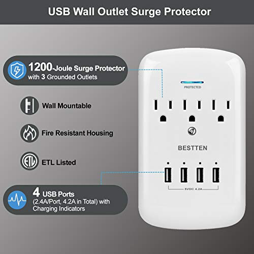 BESTTEN Wall Surge Protector with 4 USB Charging Ports (4.2A Totally), 3 Grounded Outlets and Top Holder, cETL Listed, White