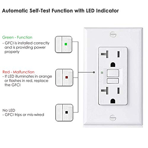 [6 Pack] BESTTEN 20 Amp Self-Test GFCI Outlet, USG5 Slim Series, Tamper Resistant (TR) GFI Receptacle with LED Indicator, Wallplate Included, White