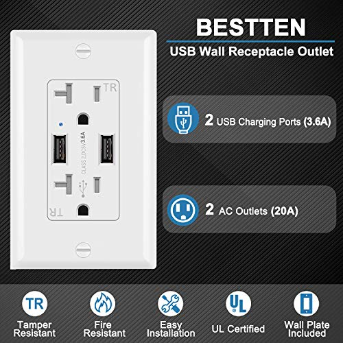 [5 Pack] BESTTEN 3.6A Dual USB Receptacle Outlet with 20 Amp AC Outlets, Smart Chip USB Charger, Wallplate Included, UL Listed, White