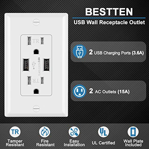[12 Pack] BESTTEN USB Receptacle Outlet with TR, 3.6A Dual USB Charging Ports, 15A/125V/1875W, Decorator Wall Plate Included, UL Listed, White