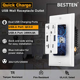BESTTEN 20A/125V USB Outlet Receptacle, QC3.0/2.0 24W Quick Charger Wall Adapter Sockets, 4.8A Total Fast USB Charging, Tamper Resistant Outlet with Wallplate, cUL Listed, White