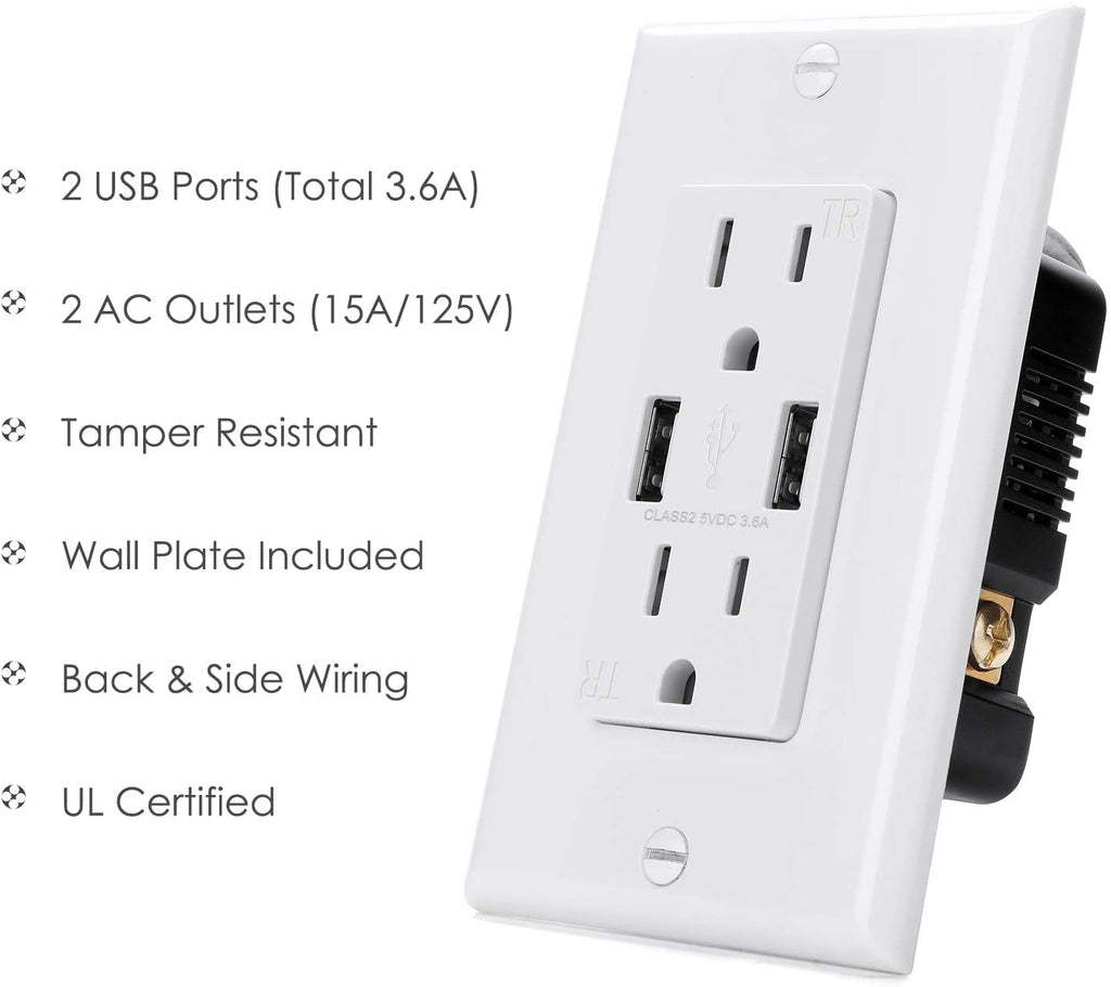 BESTTEN cUL Listed 15A USB Receptacle Outlet, 3.6A Dual USB Wall Chargers, Tamper Resistant Duplex Outlets, White