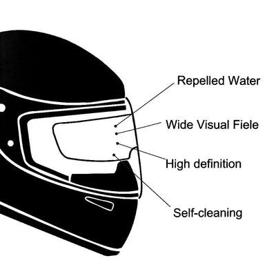 Rainproof & Anti-Fog Helmet Film