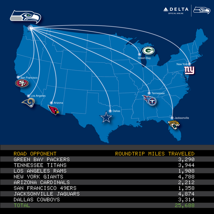 Seahawks To Travel Sixth-Most Road Miles In NFL In 2017 | Richard Sherman