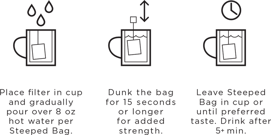 Brewing Steeped Coffee is simple, place filter in cup and pour 8oz of hot water, wait 5 minutes, and enjoy