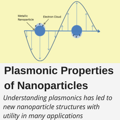 Plasmonic Properties of Nanoparticles. Understanding plasmonics has led to new nanoparticle structures with utility in many applications