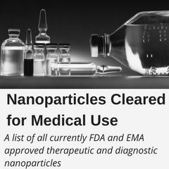 FDA/EMA Approved Nanoparticles