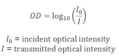 Calculating optical density: Formula