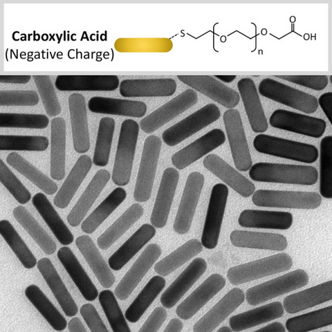 Carboxylic Acid Functionalized Gold NanoRods