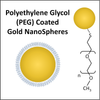 Top Gold Nanoparticles - PEGylated for Reduced Immunogenicity and Improved In Vivo Performance
