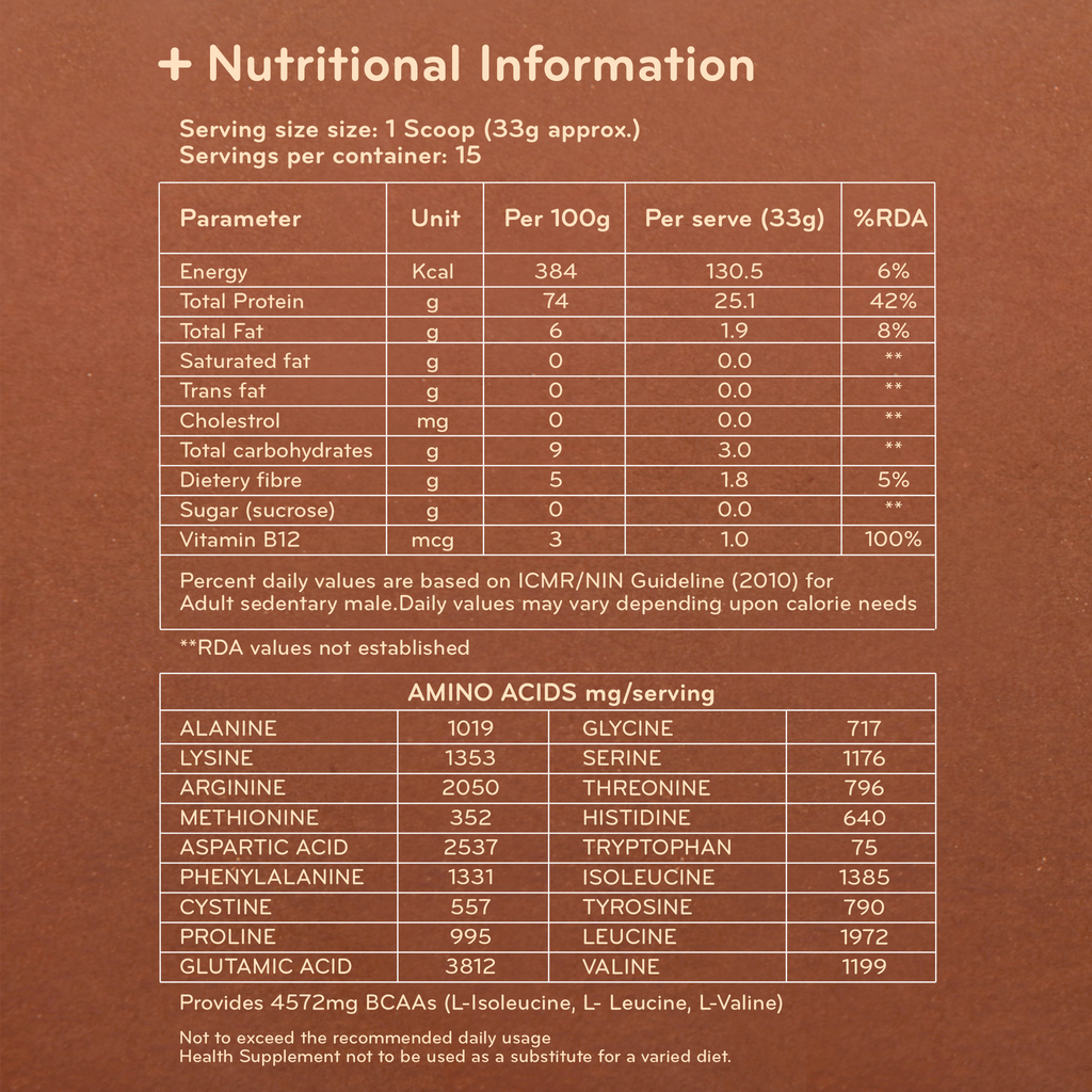 By Nature Plant Protein (Rich Chocolate) - Nutrtional Information