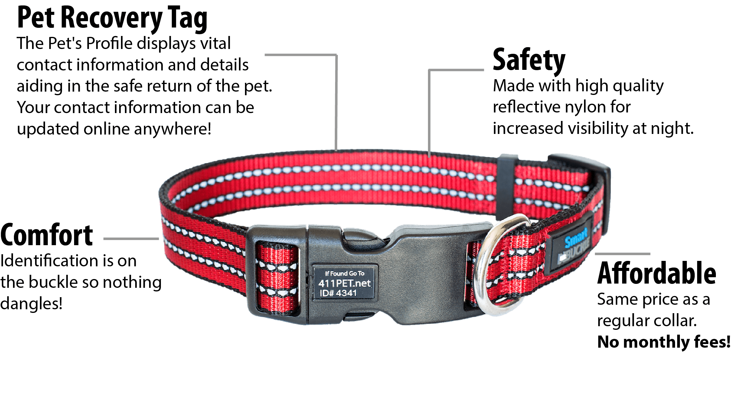 Pet recovery Collar