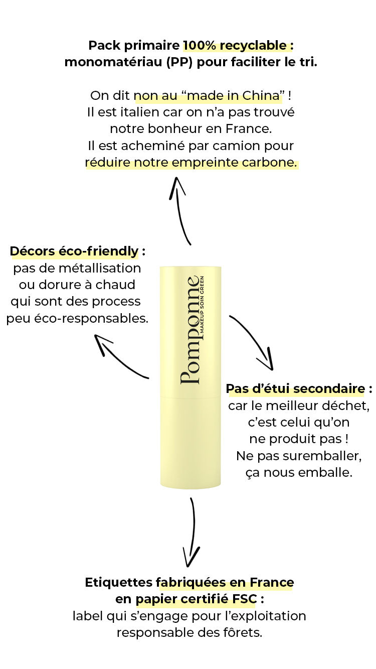 packaging du rouge à lèvres naturel Pomponne éco-responsable 100% recyclable