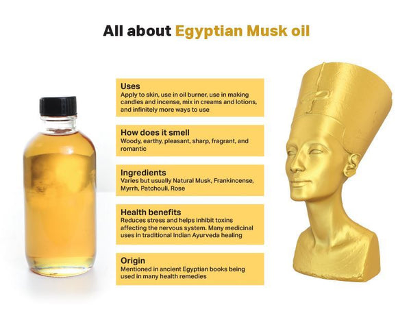 Egyptian Musk Black Soap - 5 Oz. African