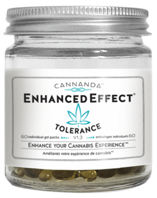 Cannada Enhanced Effect | YourGoodHealth
