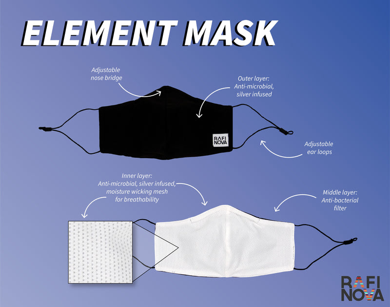Adult Element Mask