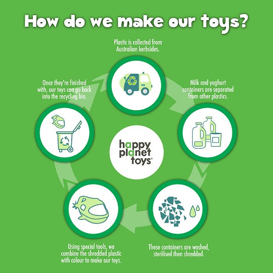 What makes our toys different?