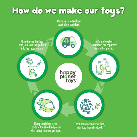 How do we make our toys?