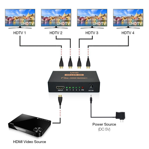 4K HDMI Splitter (for gaming consoles)