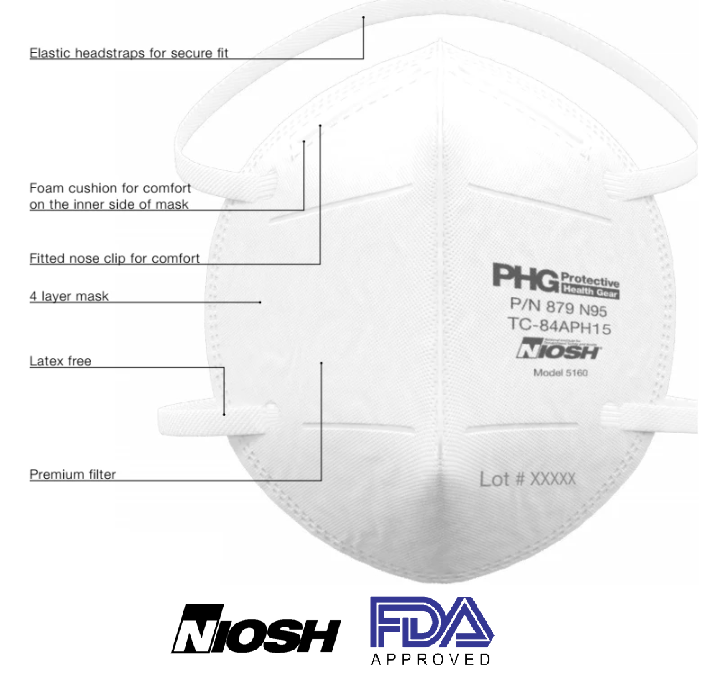Mask N95-PHG-FDA-NIOSH