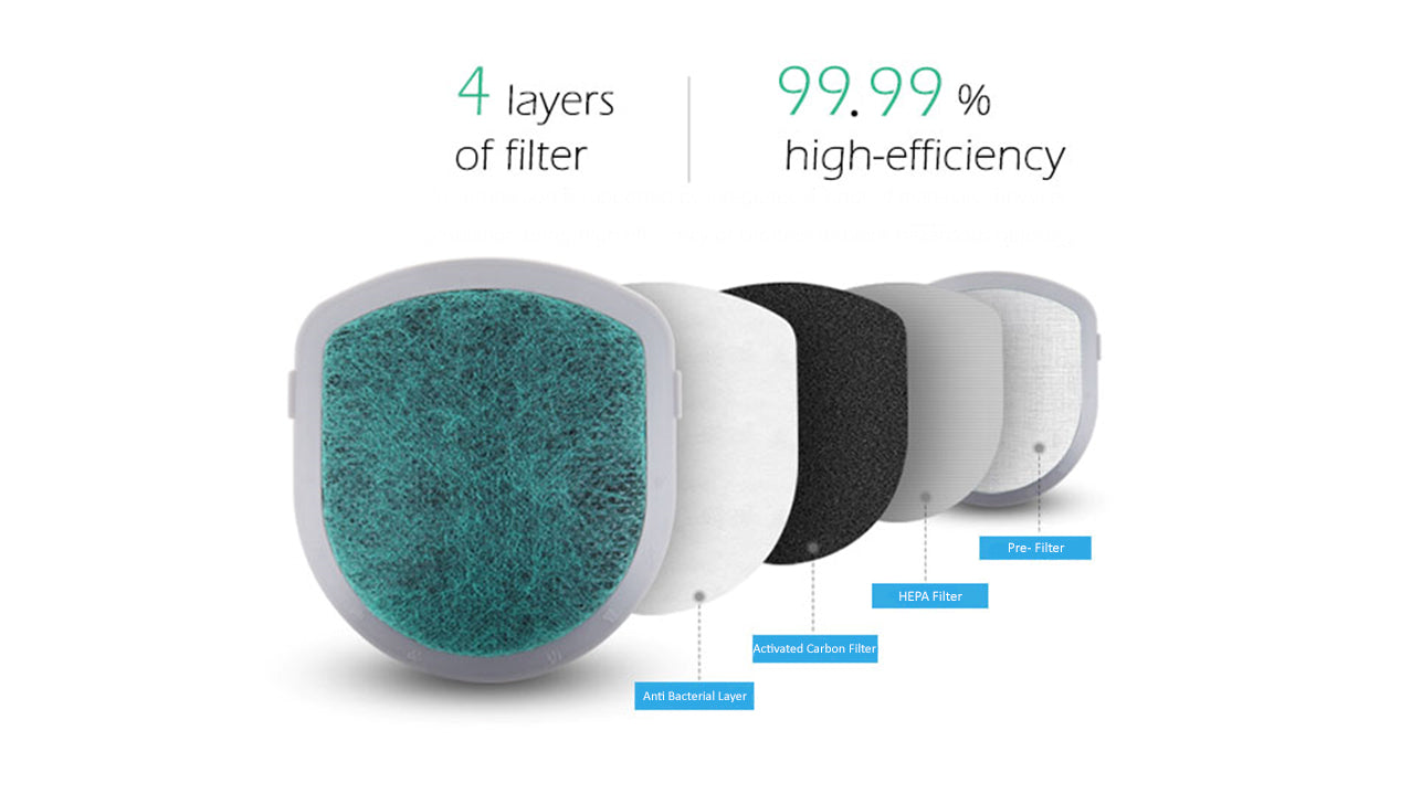 World's First Electronic Air Purification Mask.
