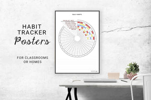 Circle Habit Tracker Poster & Classroom Chart Poster