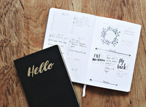 Wreath Habit Trackers - Weekly & Monthly