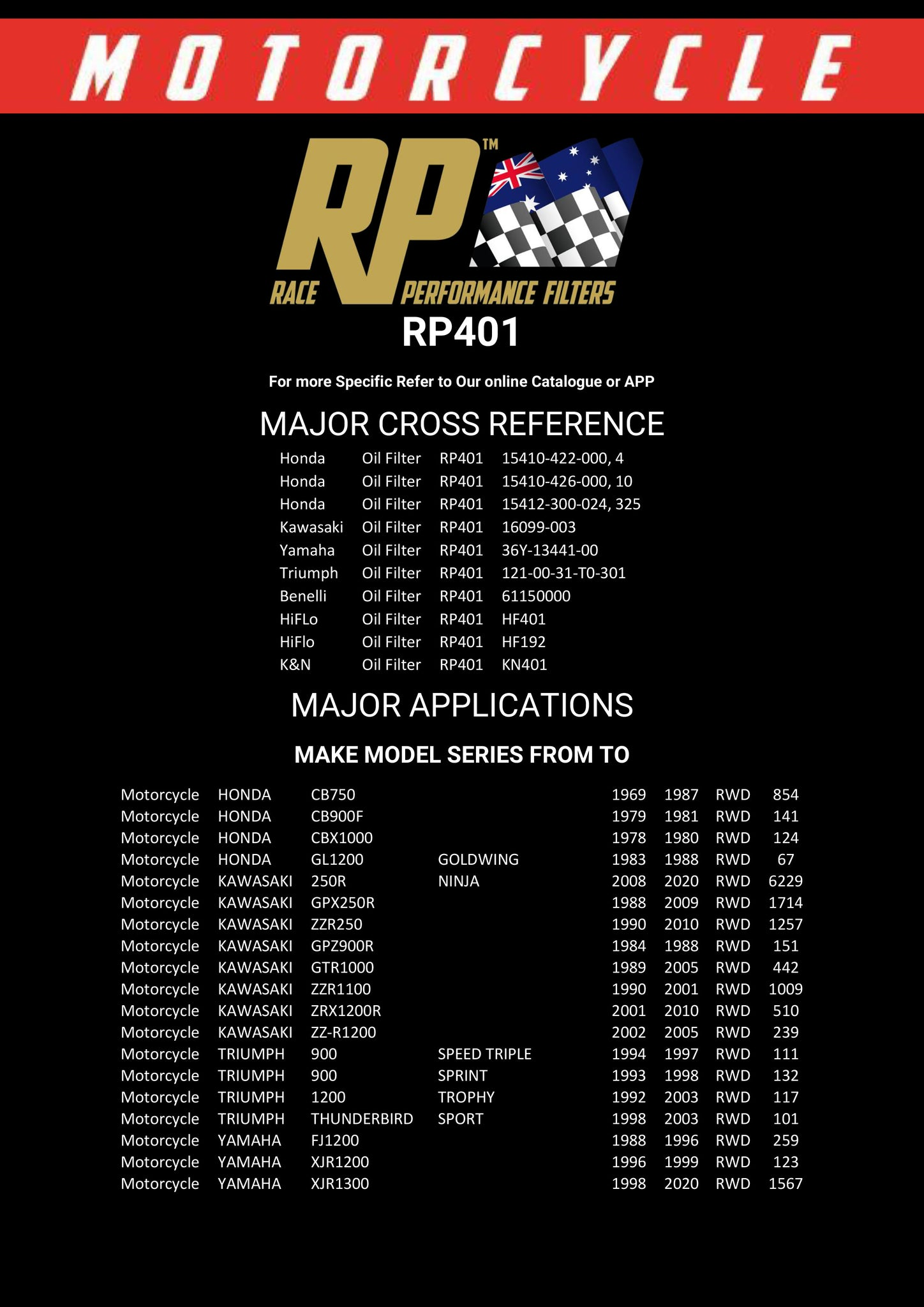 RP30   Motorcycle Oil Filter   Race Performance Filters   OEM ...