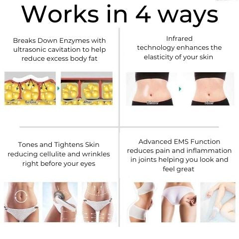 Sonic Slimming - How it Works